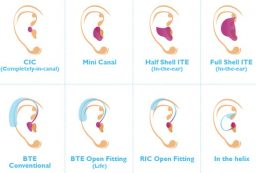 Hearing Aids Comparison and Choosion Guide